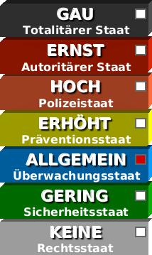 Gefahrstufen-Indikator Demokratie und Rechtsstaatlichkeit